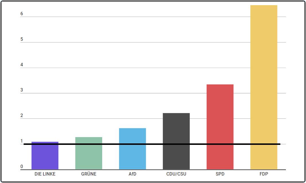 new graph EU resonance