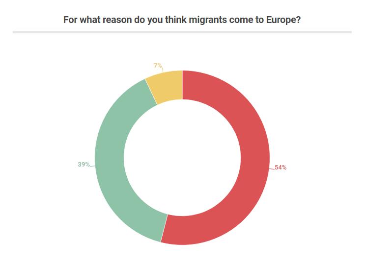 reason immigration_1